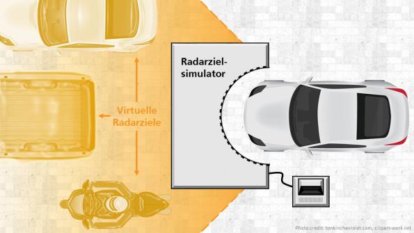 Radar target simulator accelerates vehicle testing