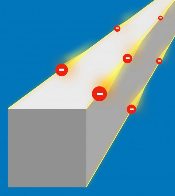 New materials could offer resistance free conductivity