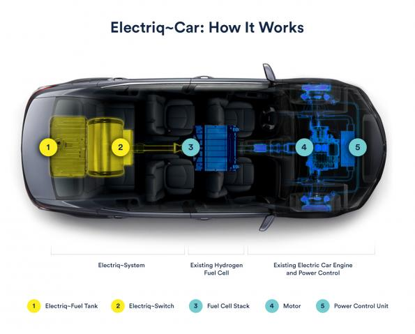 Water-based fuel could drive electric cars, startup suggests