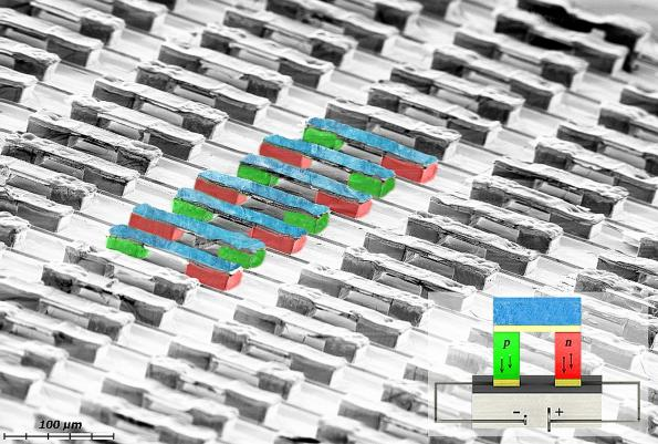 Thermoelectric cooling becomes fit for microtechnology