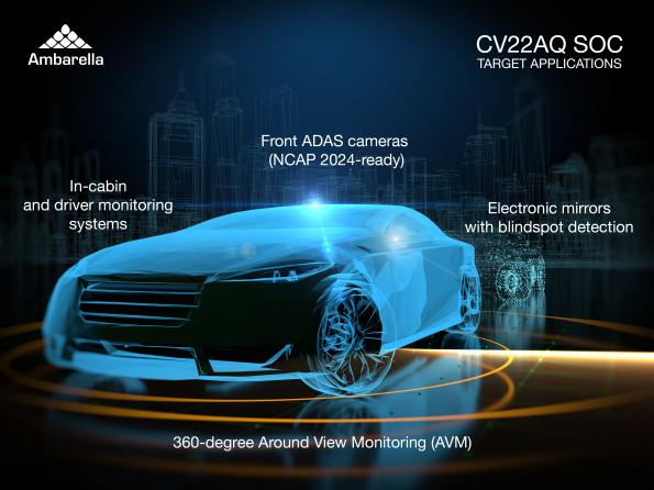 Automotive camera SoC handles Deep Neural Networks at low power consumption