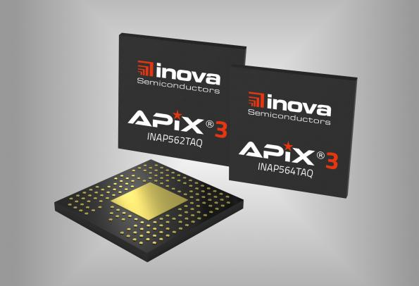 Twin SerDes transmitters enhance APIX3 in-vehicle ecosystem
