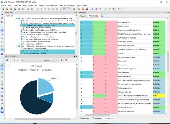 FuSa tool ensures that software complies to ISO26262