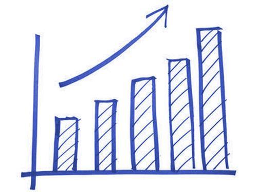 MCU market to reach $20 billion in 2019