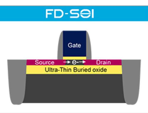 Globalfoundries preps 12nm FDSOI process
