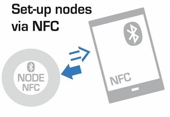 Deploying Bluetooth® Low Energy and NFC for secure connections and easy pairing