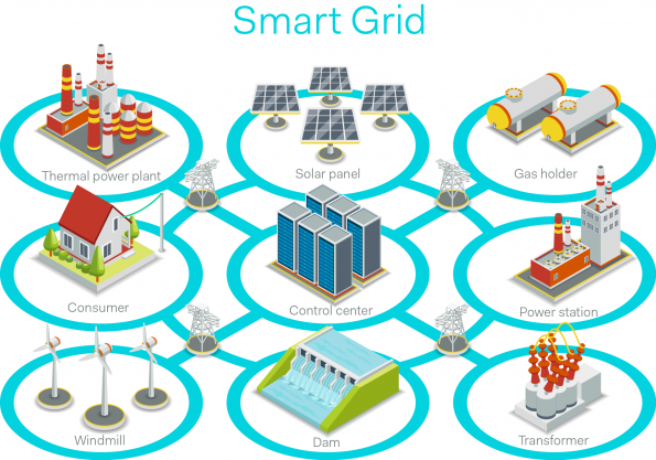 Is your smart grid secured?