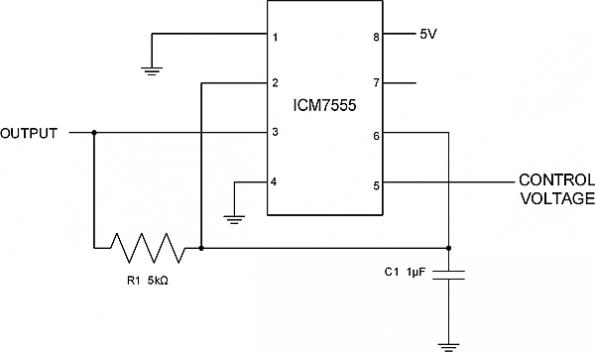 Simple solutions for a single-device PWM waveform generator