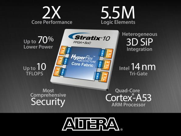 Altera schedules Stratix 10 FPGAs on Intel FinFET by year-end