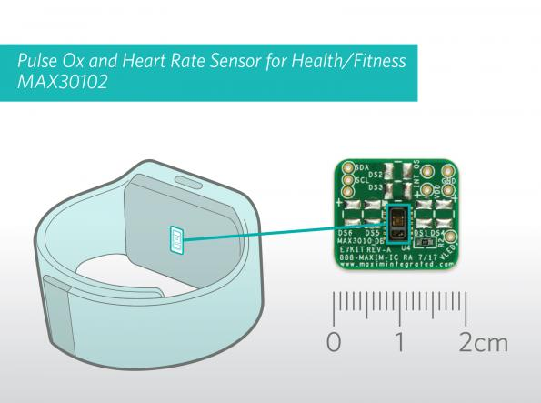 Pulse oximeter/heart rate sensor module for wrist-band designs