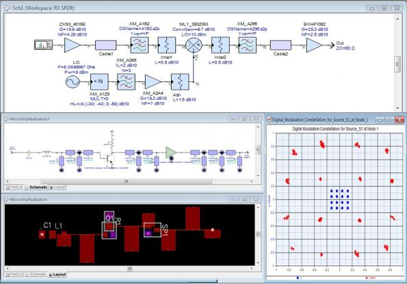 Design & simulation software speeds realisation of RF circuits