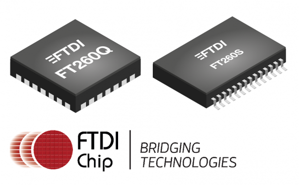 Single-chip USB Full-Speed bridging