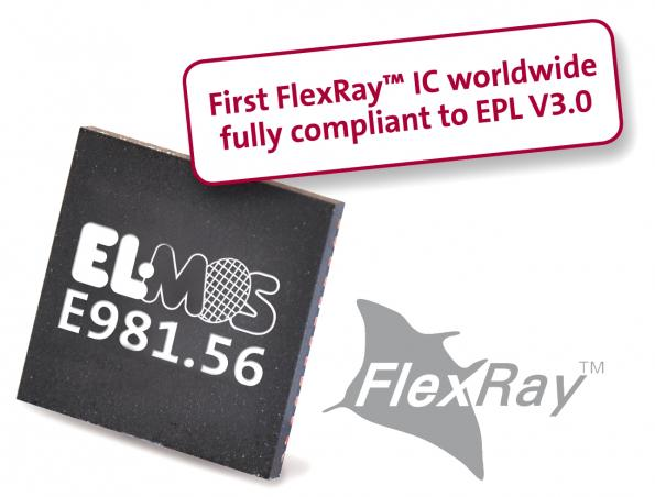 Star coupler certified to the FlexRay electrical physical