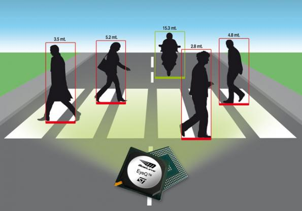 STMicro, Mobileye expand vehicle safety IC developments
