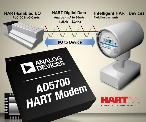 Complete HART modem IC targets process control applications