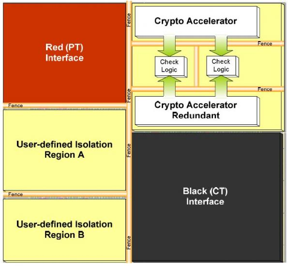 Xilinx pushes Zynq into defense and aerospace applications