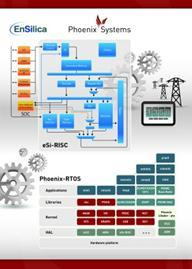 EnSilica collaborates with Pho...