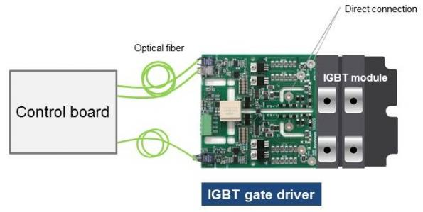 IGBT gate drivers feature on-board optical fibre interface