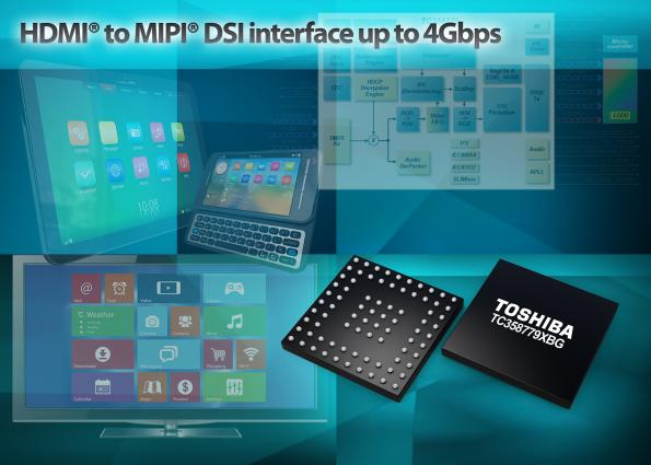 HDMI to MIPI display serial interface bridge IC targets small form
