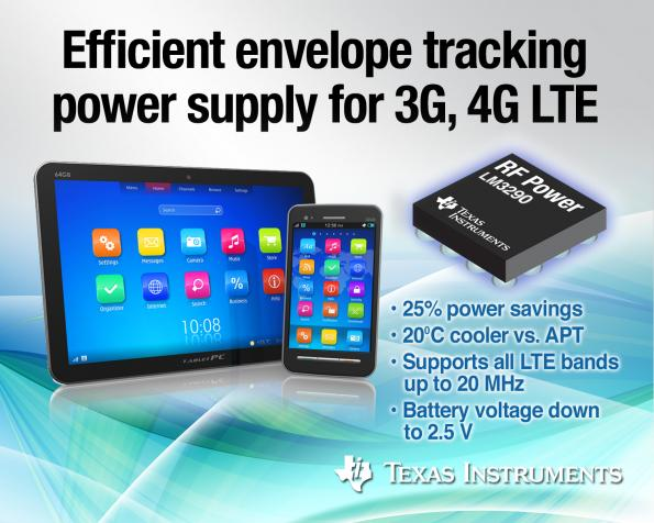 Envelope tracking DC/DC converter for supports all 3G and 4G