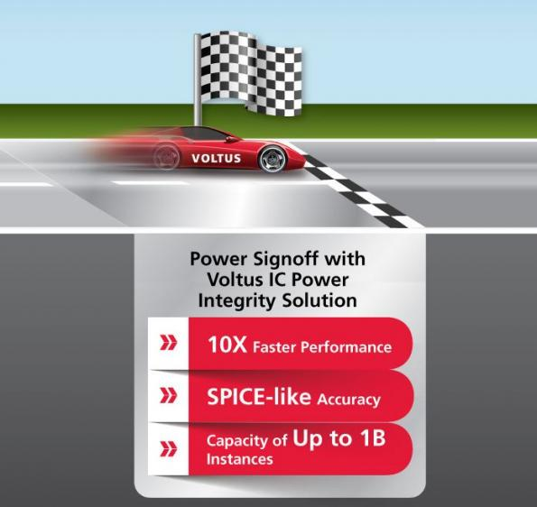 Power integrity analysis tool supports massively parallel execution for complex ICs