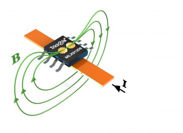 Programmable Hall Effect Current Sensor Eenews Europe