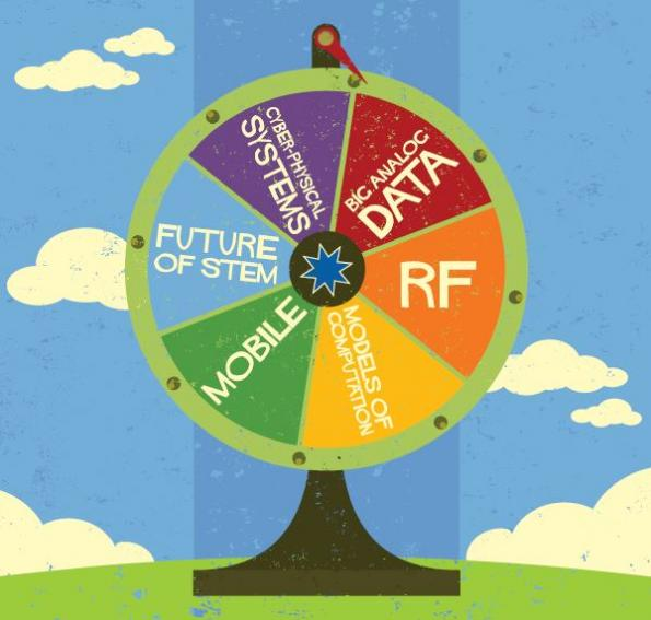 Five technology trends for 2014