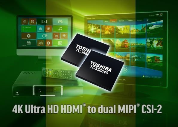 4k HDMI-to-MIPI CSI-2 bridge chipset for mobile applications