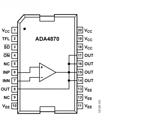 Amplifier IC delivers 1A and fast slew rate