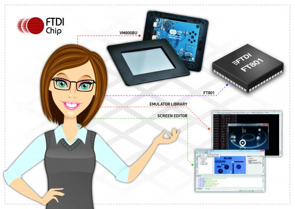 Arduino libraries & software tools expand FTDI's EVE HMI offering