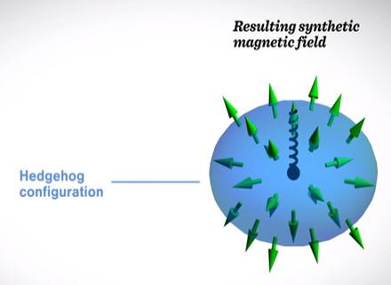 Researchers make magnetic monopoles