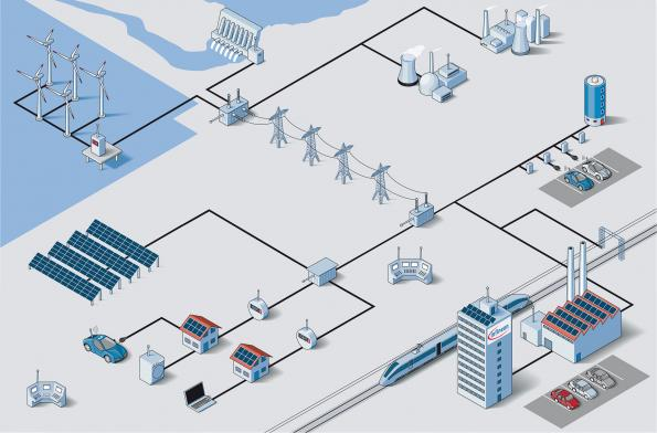 Pan-European project lays foundations for powering the smart grid