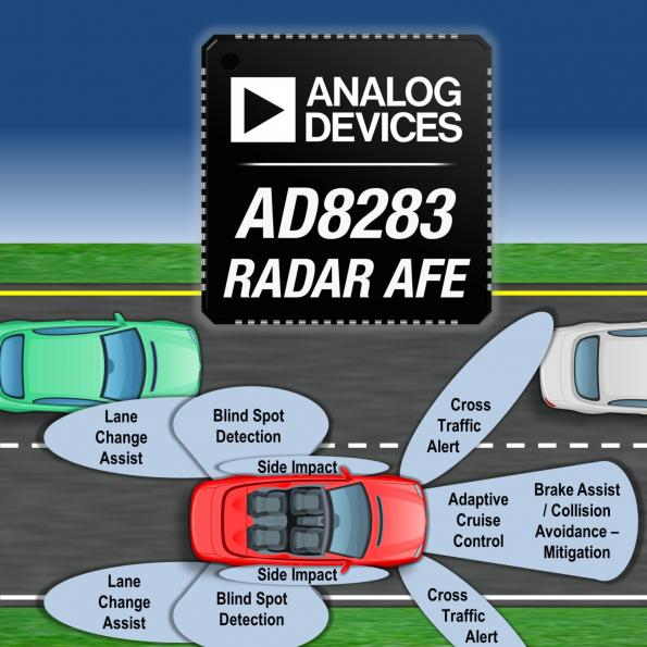 Analog Devices introduces single-chip automotive radar frontend