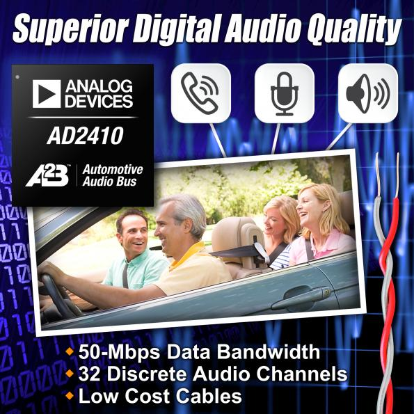 Audio bus technology takes on MOST, Ethernet AVB