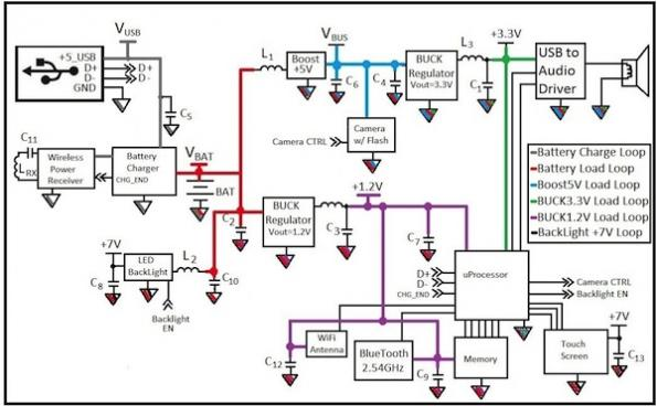How to ground and power complex circuits