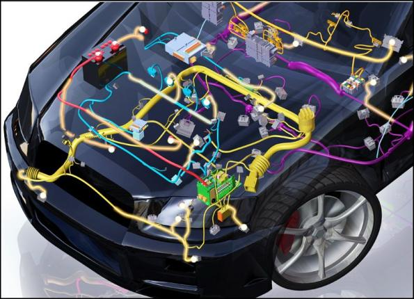 Terrific Car Wiring Harness Wiring Diagrams Lol Wiring 101 Photwellnesstrialsorg