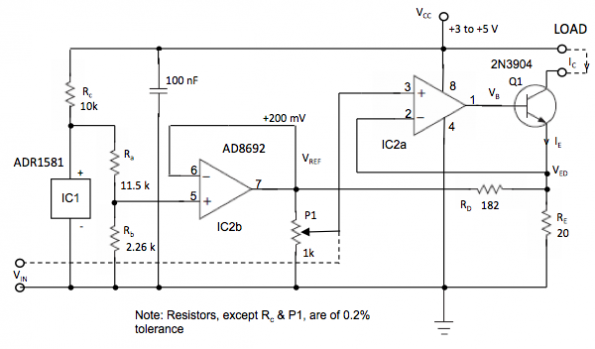 Voltage-to-current converter offers precisely defined dead-band