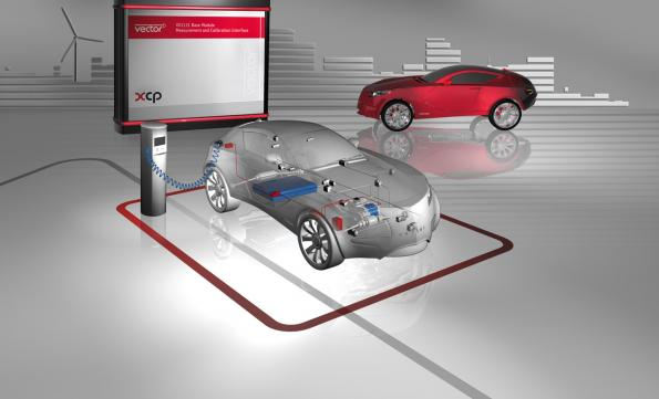 High-speed measurements for electric and hybrid vehicles