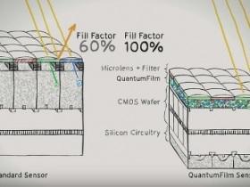 Vers la fin des capteurs CMOS bientôt remplacés par des capteurs Quantum-dot
