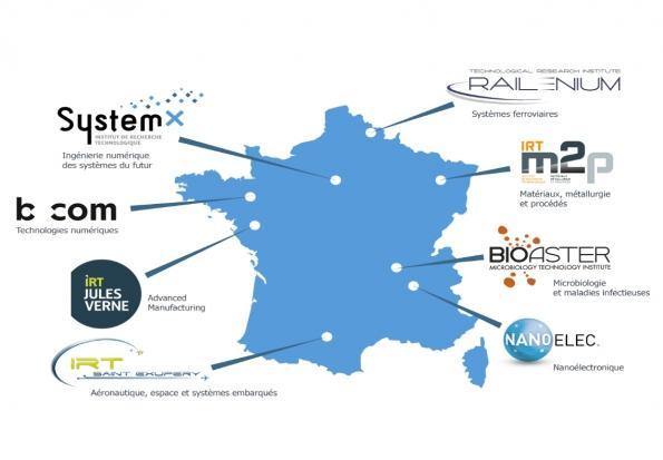 Les IRT créent l'association French Institutes of Technology