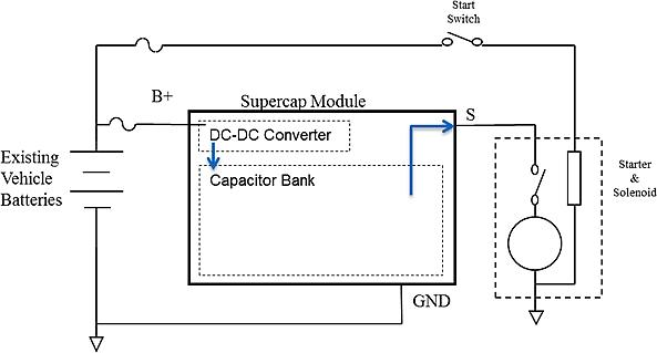Extending battery life in transportation and mobile applications with supercapacitors