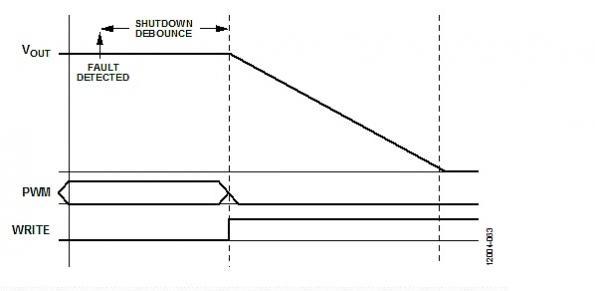 Product How-to: Power supply Black Box revolutionizes customer diagnostics