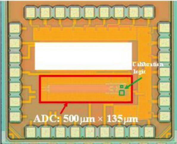 A compact, power-efficient SAR ADC for ultralow-power wireless applications