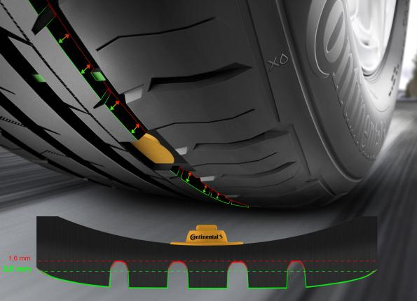 Tyre-monitoring software will augment TPMS, infers tread depth