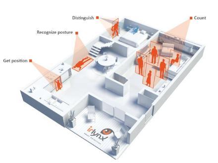 Irlynx teams with Leti to develop IR sensor on CMOS