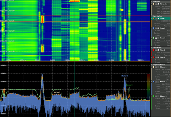Wideband systems for RF signal capture and analysis