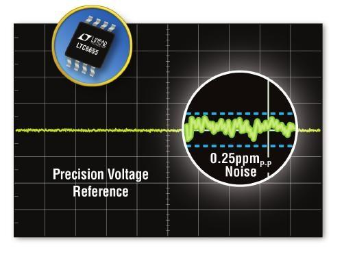 Innovation Pushes State-of-the-Art in Voltage References