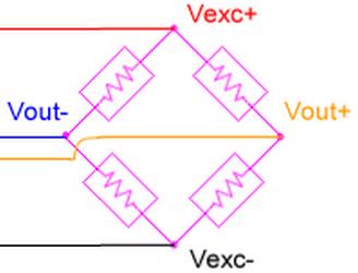 Troubleshoot errors in low-voltage measurements