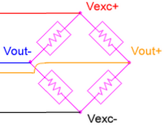 Troubleshoot errors in low-voltage measurements