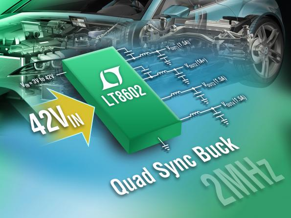 Multi-channel synchronous buck converters for car applications